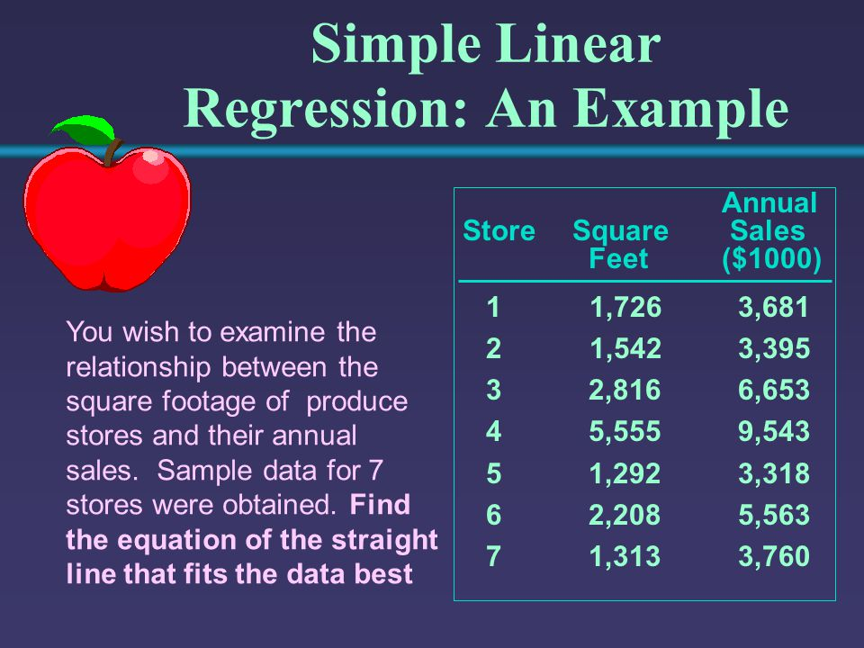 Simple Linear Regression: An Example
