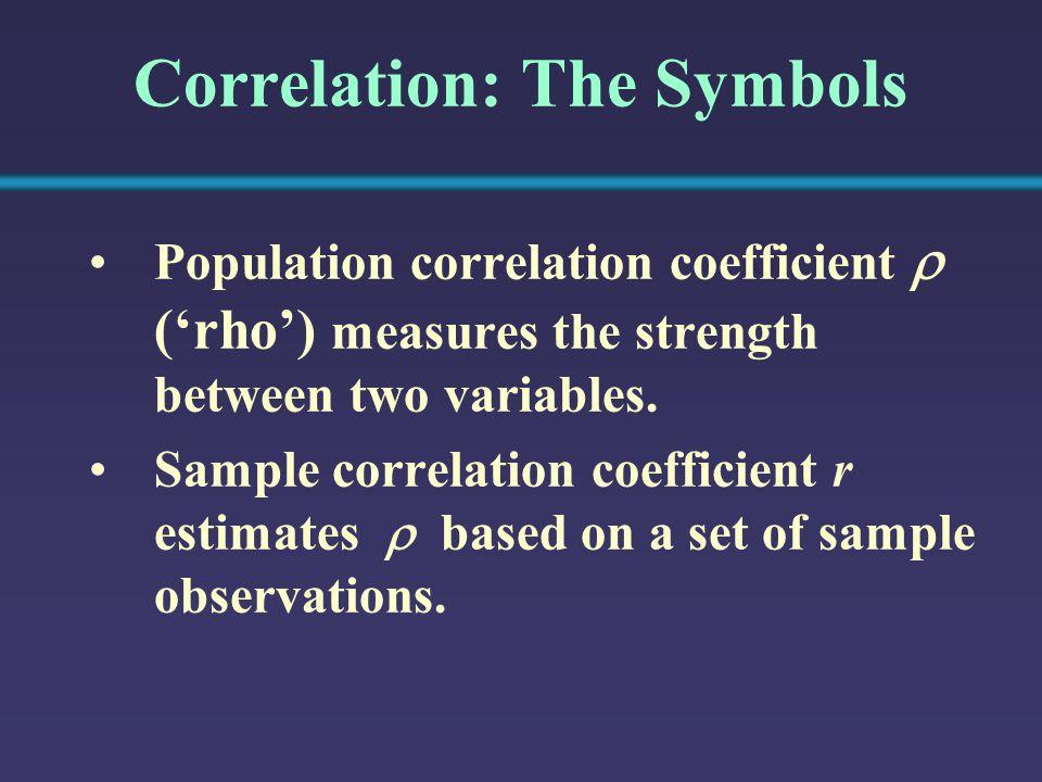 Correlation: The Symbols