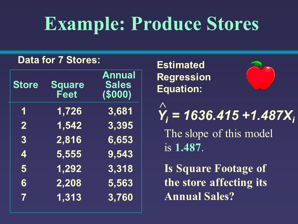 Example: Produce Stores