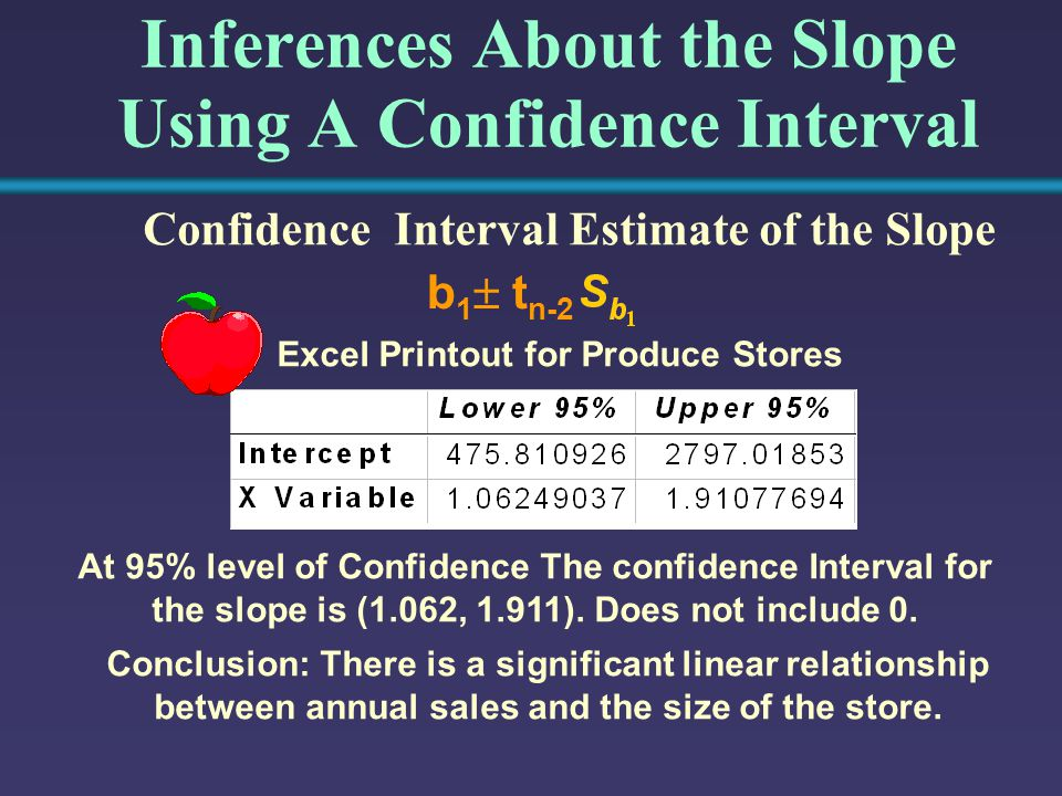 Inferences About the Slope Using A Confidence Interval