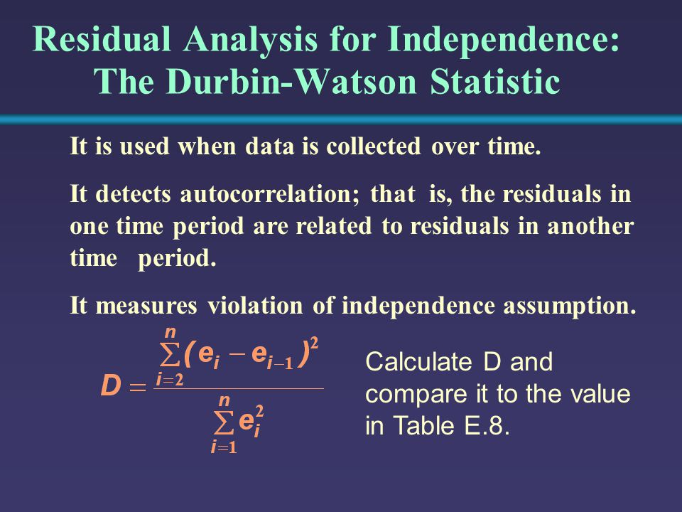 Residual Analysis for Independence: The Durbin-Watson Statistic