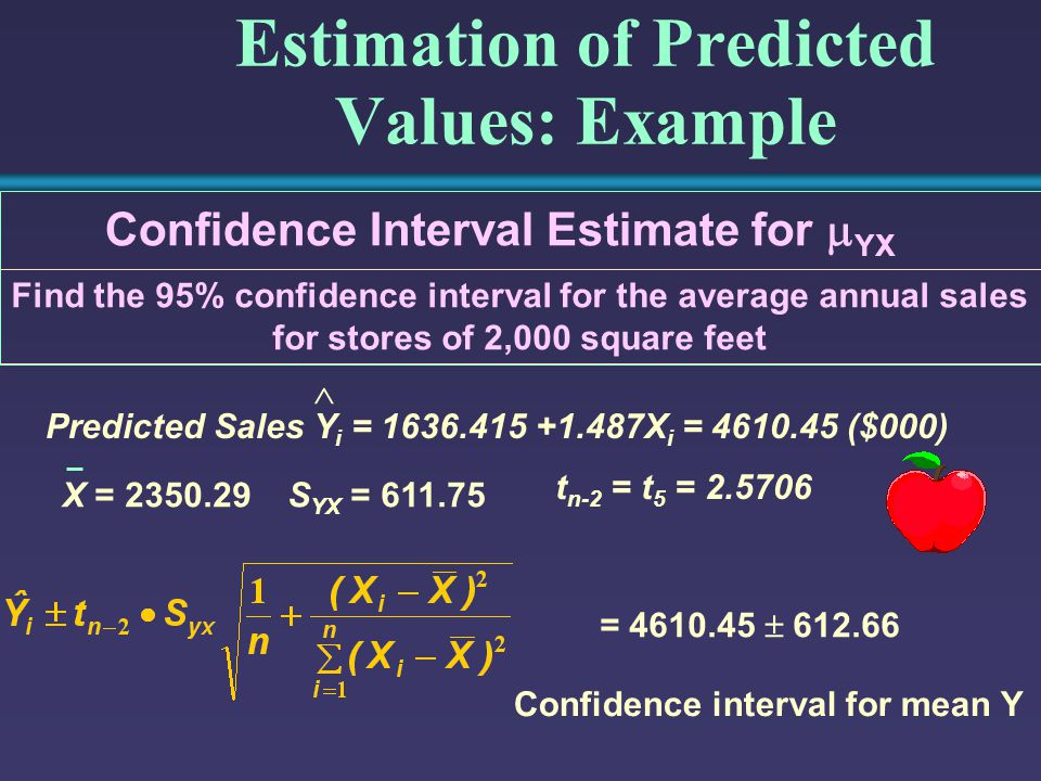 Estimation of Predicted Values: Example