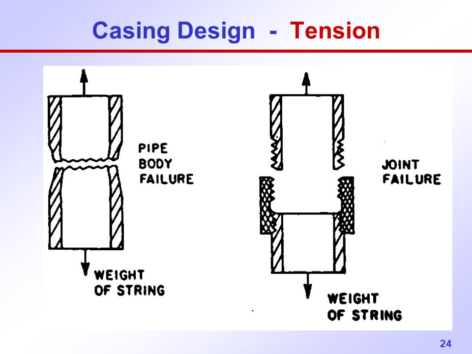 Casing Design - Tension