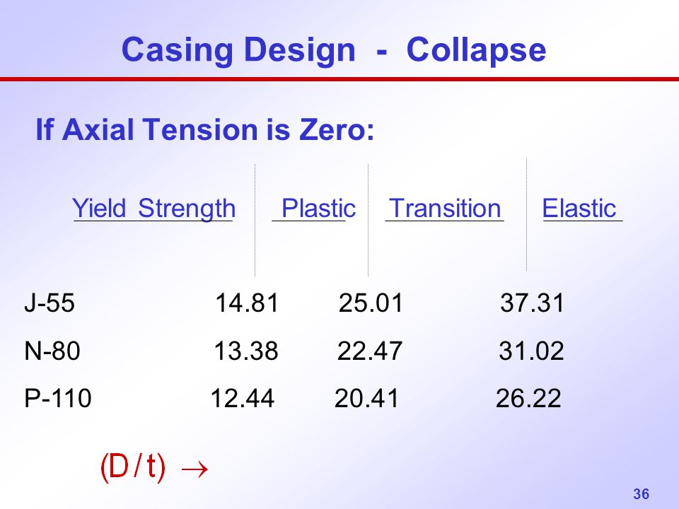 Casing Design - Collapse