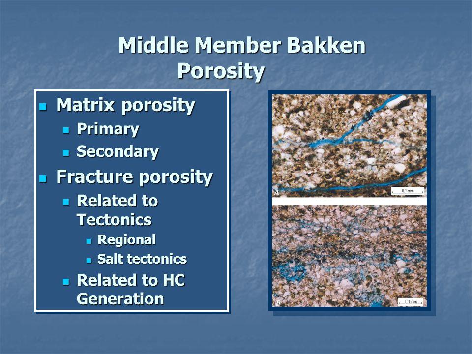 Middle Member Bakken Porosity