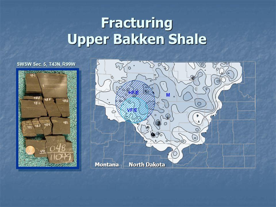 Fracturing Upper Bakken Shale