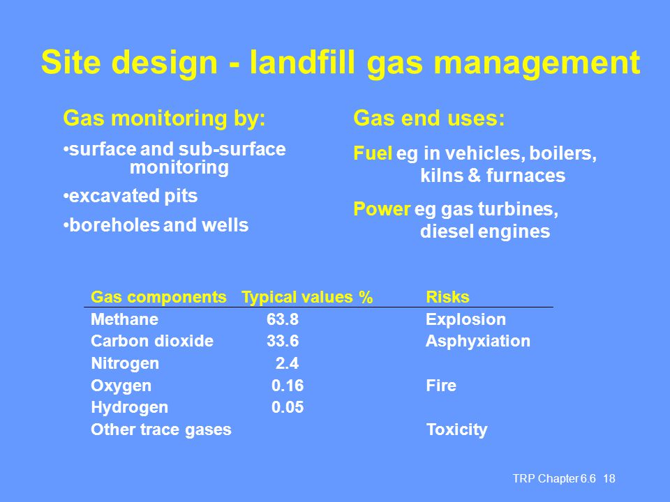 Site design - landfill gas management