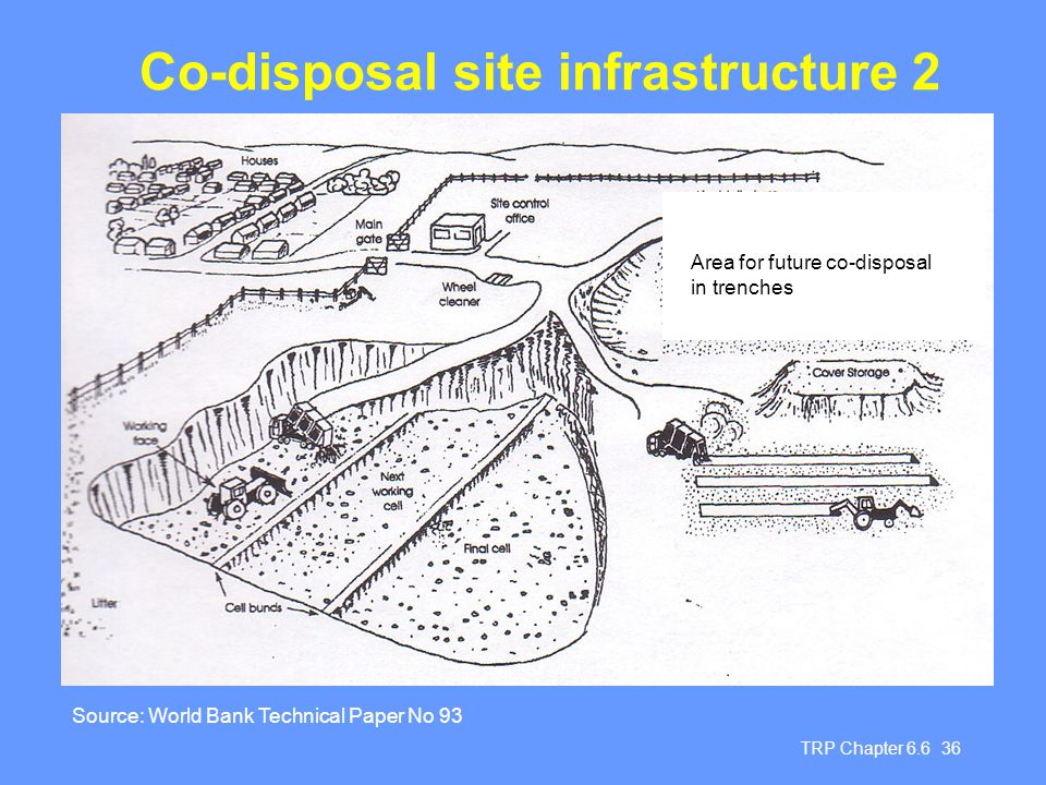 Co-disposal site infrastructure 2