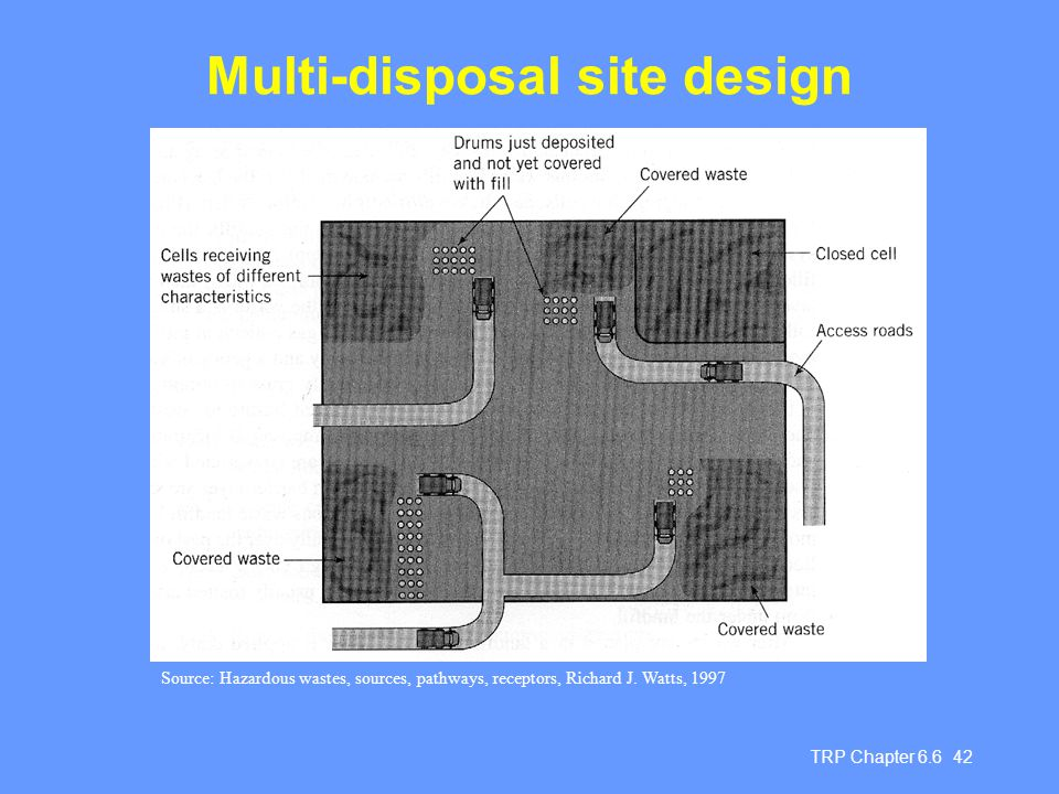 Multi-disposal site design