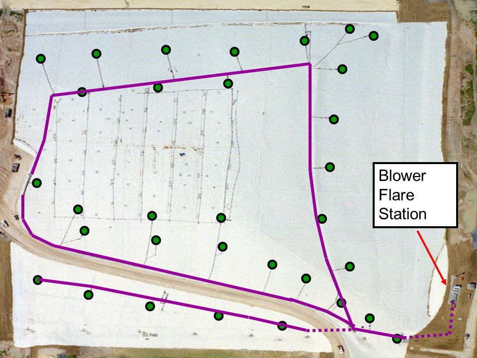 Blower Flare Station