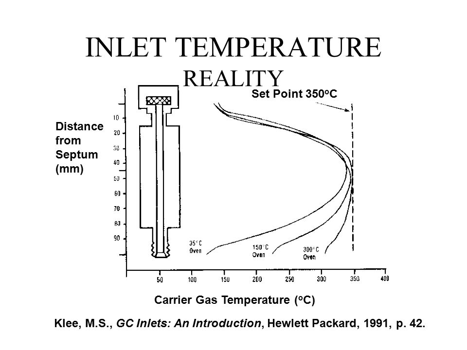 INLET TEMPERATURE REALITY