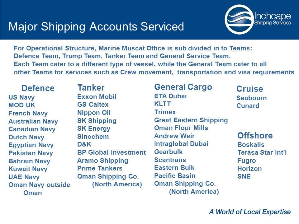 Major Shipping Accounts Serviced