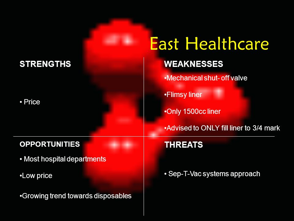 East Healthcare STRENGTHS WEAKNESSES THREATS OPPORTUNITIES