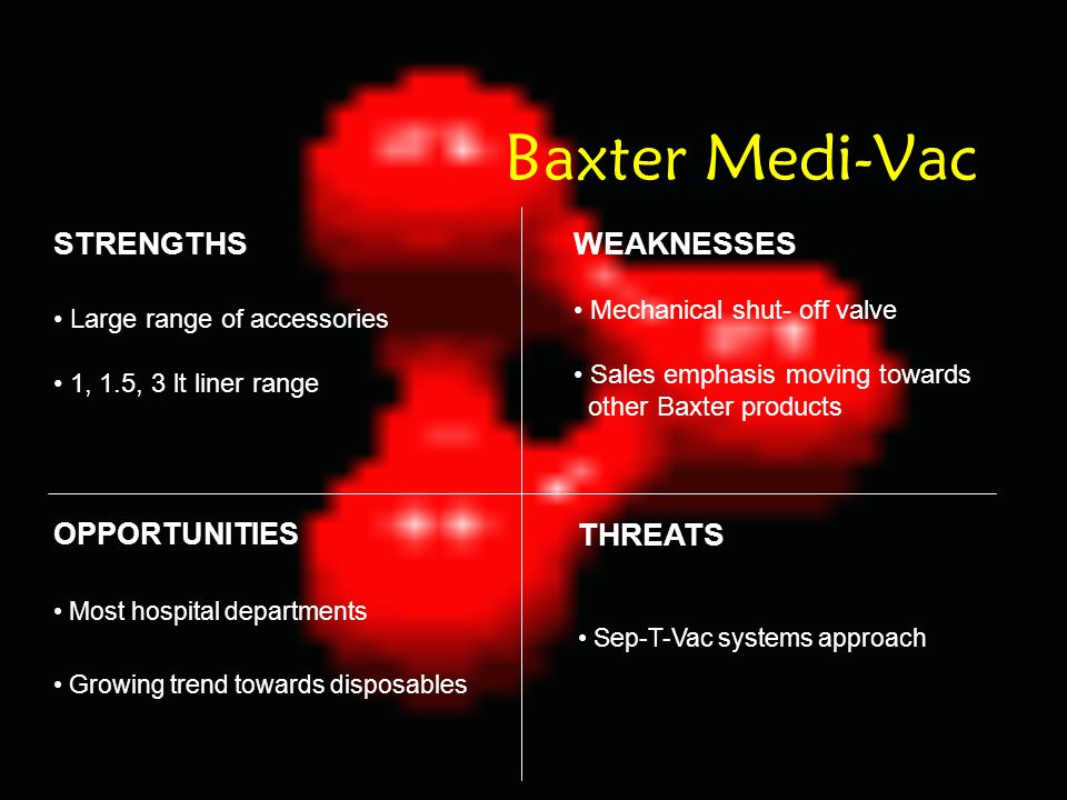 Baxter Medi-Vac STRENGTHS WEAKNESSES THREATS OPPORTUNITIES
