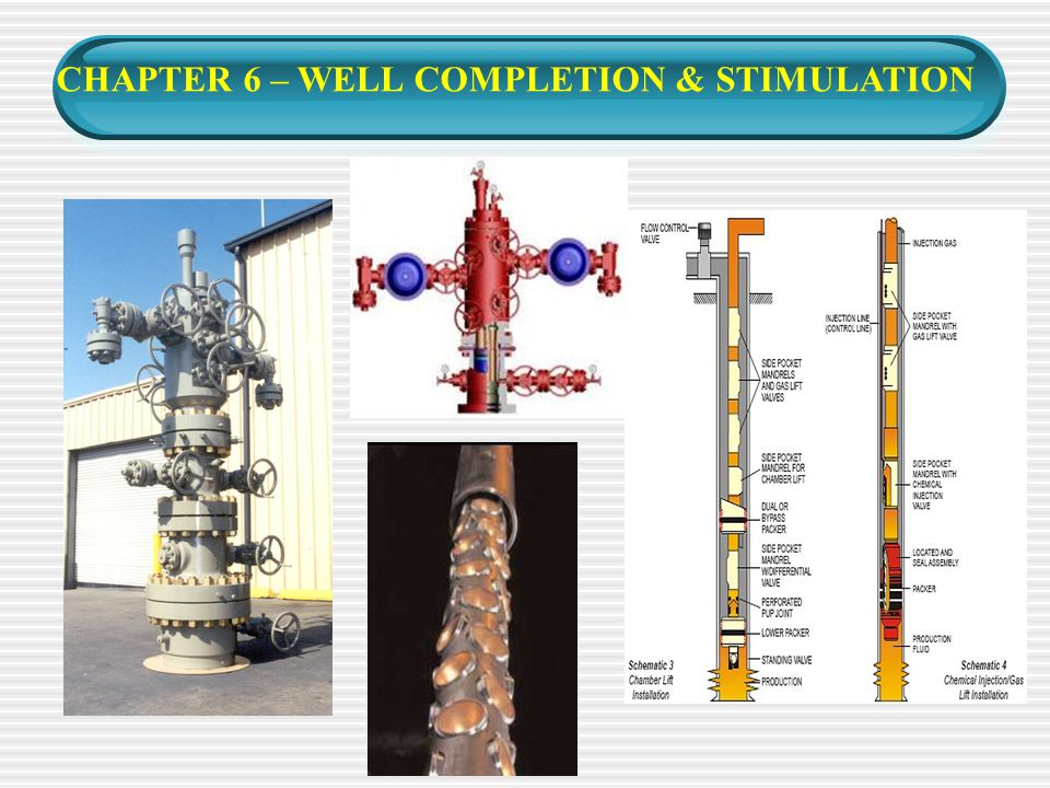 CHAPTER 6 – WELL COMPLETION & STIMULATION