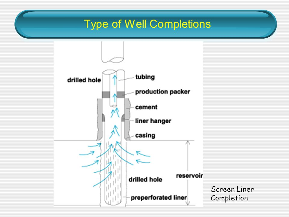 Type of Well Completions