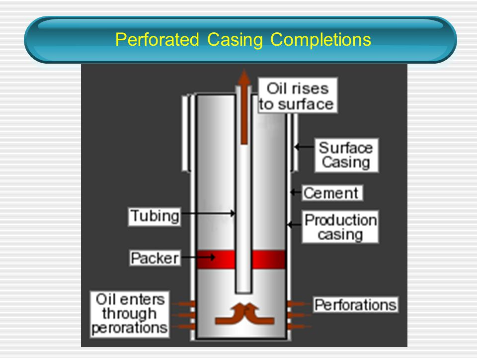 Perforated Casing Completions