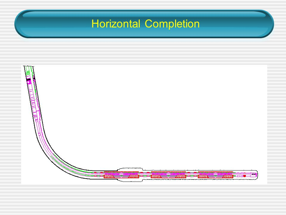 Horizontal Completion