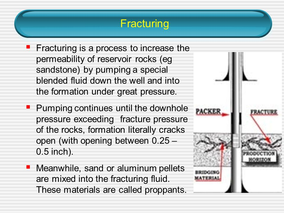 Fracturing
