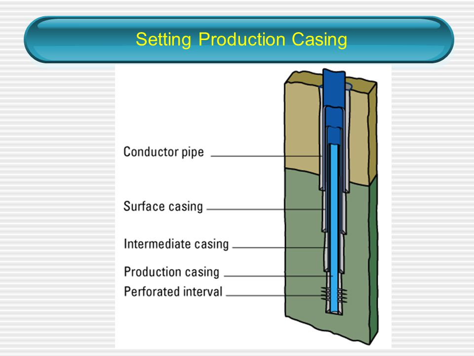 Setting Production Casing