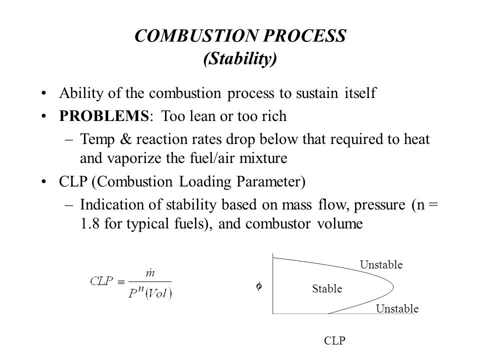 COMBUSTION PROCESS (Stability)