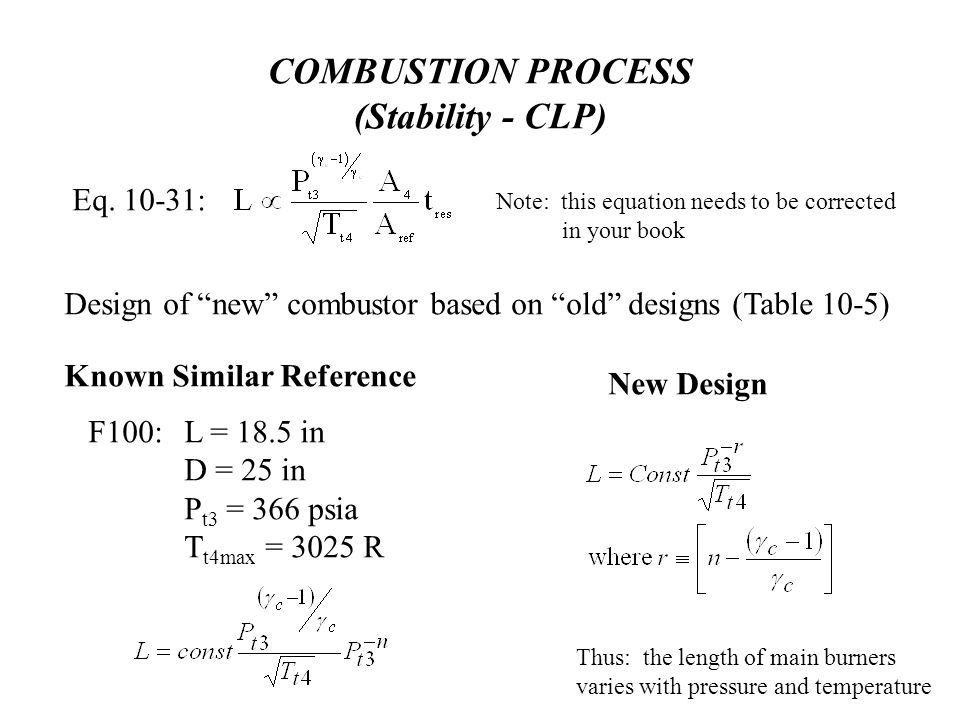 COMBUSTION PROCESS (Stability - CLP)
