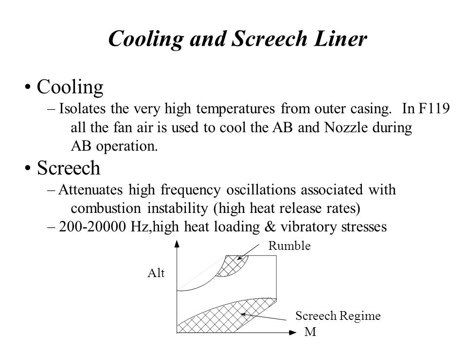 Cooling and Screech Liner
