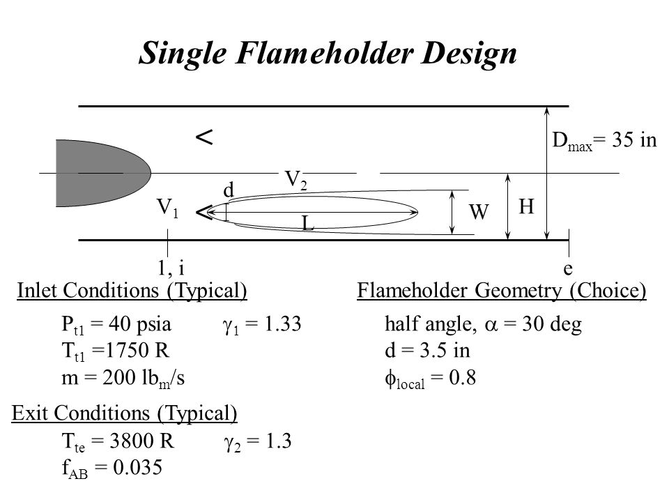Single Flameholder Design