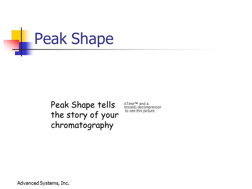 Peak Shape Peak Shape tells the story of your chromatography