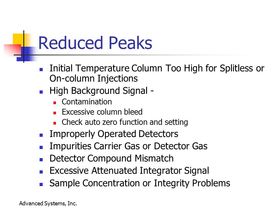 Reduced Peaks Initial Temperature Column Too High for Splitless or On-column Injections. High Background Signal -