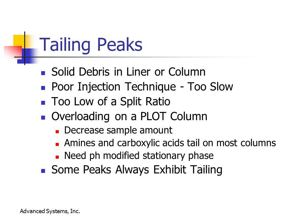Tailing Peaks Solid Debris in Liner or Column