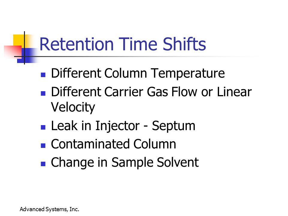 Retention Time Shifts Different Column Temperature