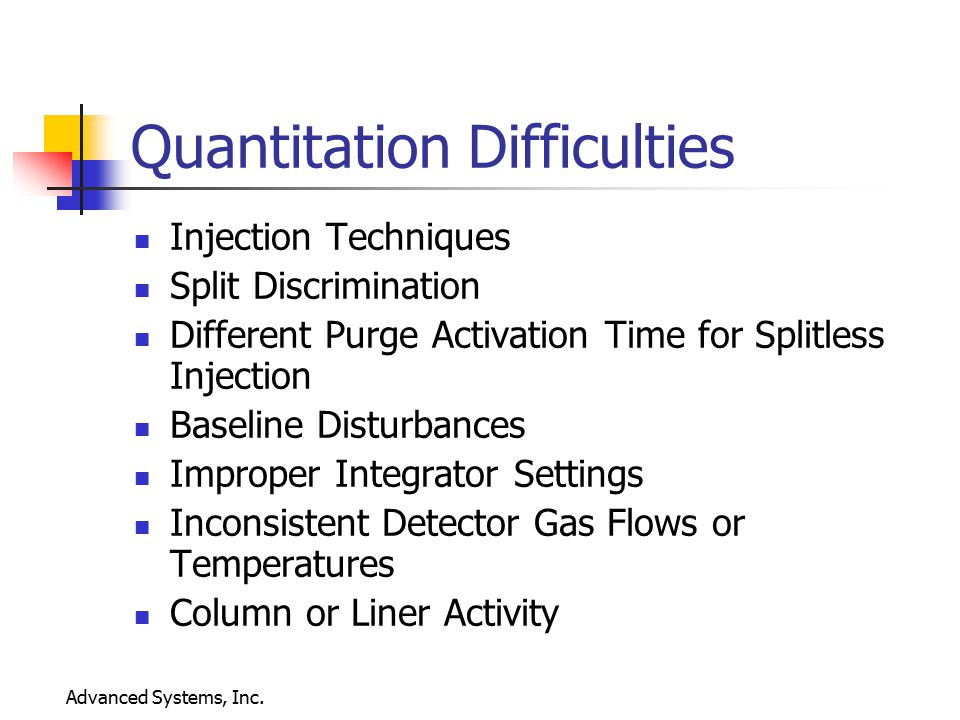 Quantitation Difficulties
