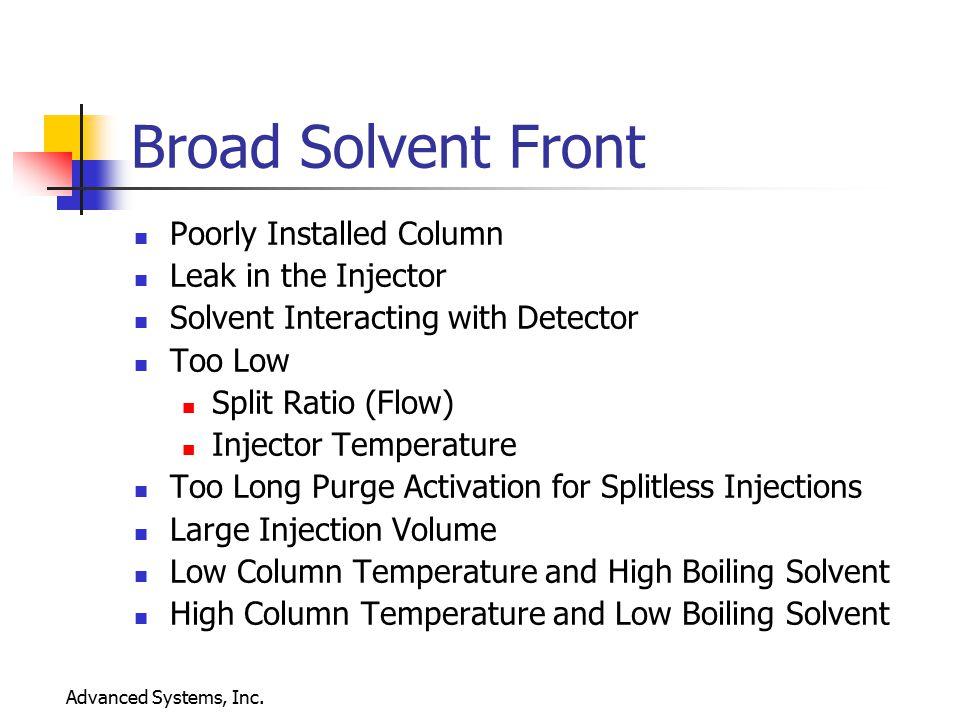 Broad Solvent Front Poorly Installed Column Leak in the Injector