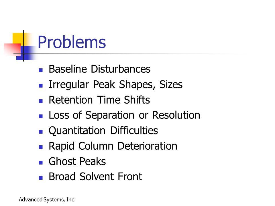 Problems Baseline Disturbances Irregular Peak Shapes, Sizes