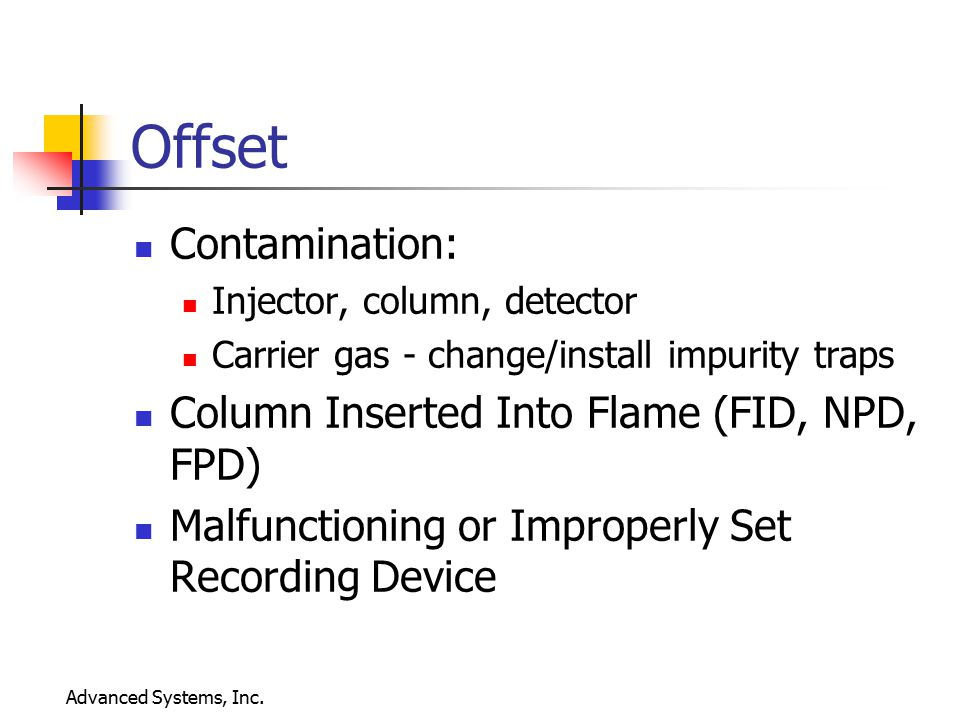 Offset Contamination: Column Inserted Into Flame (FID, NPD, FPD)