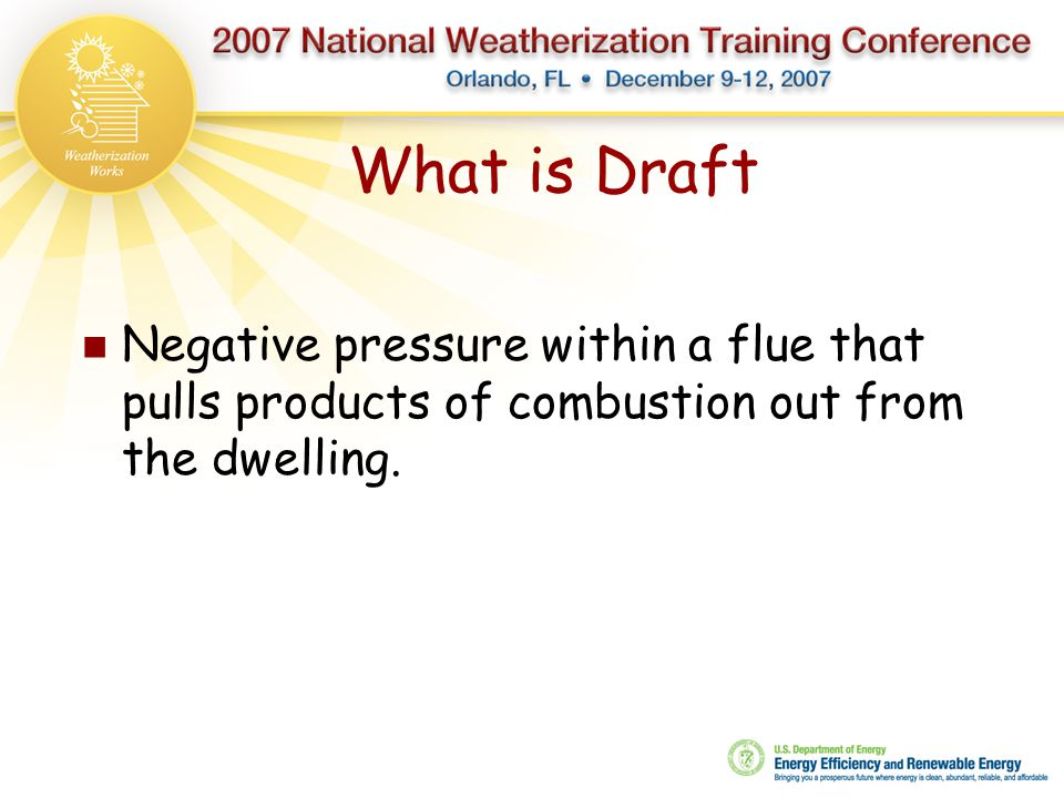 What is Draft Negative pressure within a flue that pulls products of combustion out from the dwelling.
