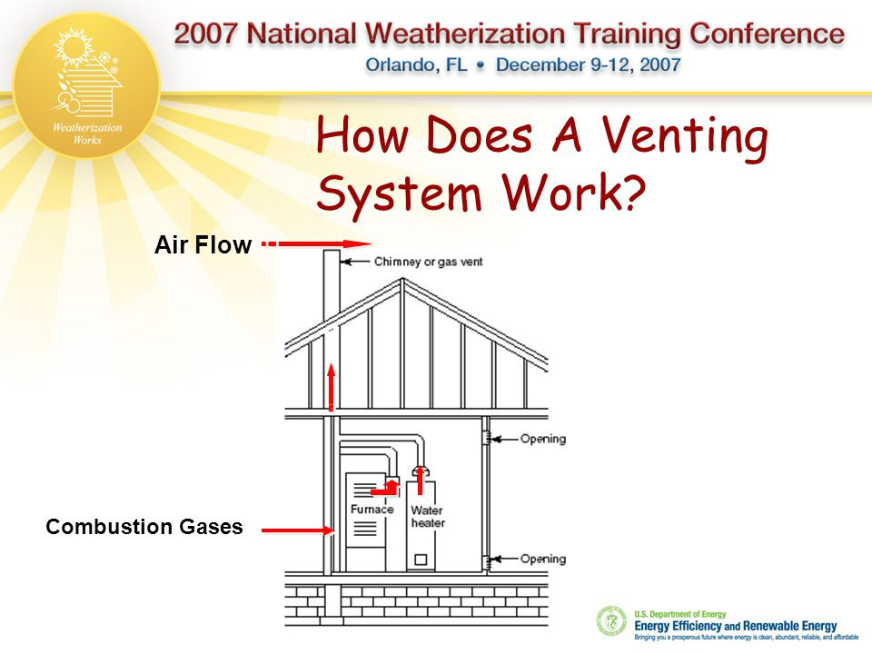 How Does A Venting System Work