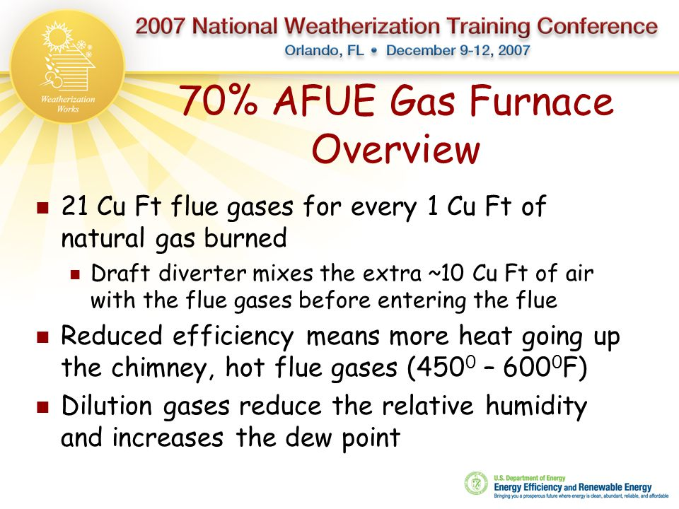 70% AFUE Gas Furnace Overview