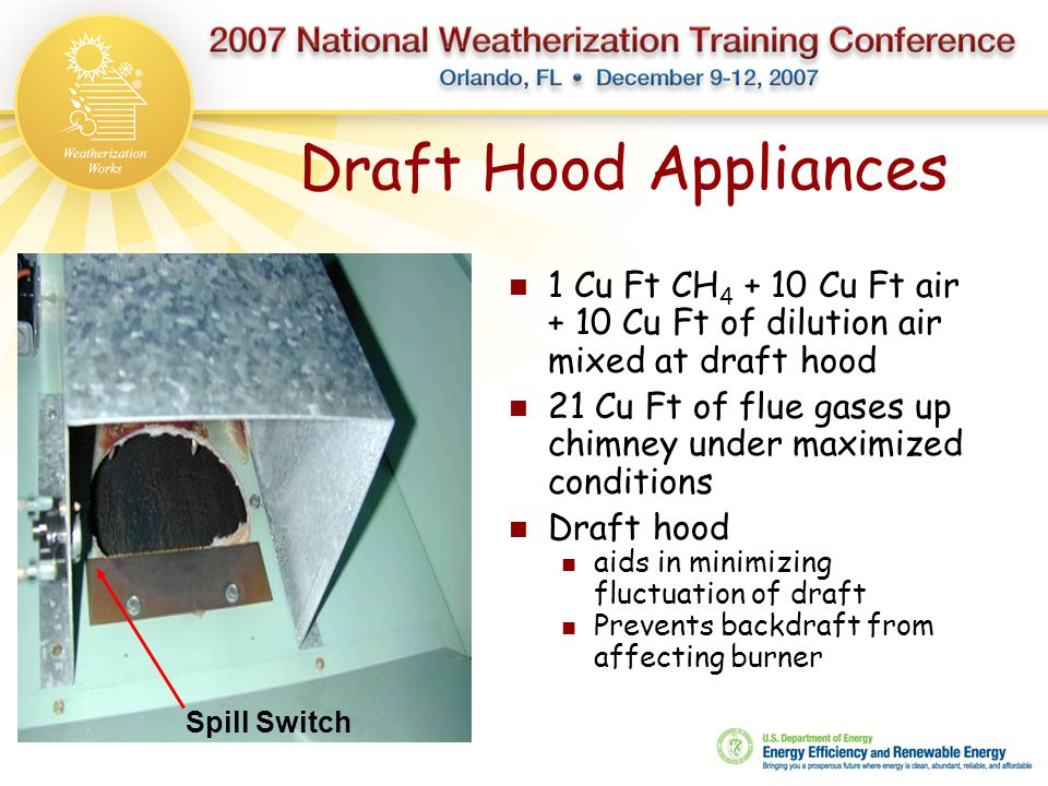 Draft Hood Appliances 1 Cu Ft CH4 + 10 Cu Ft air + 10 Cu Ft of dilution air mixed at draft hood.
