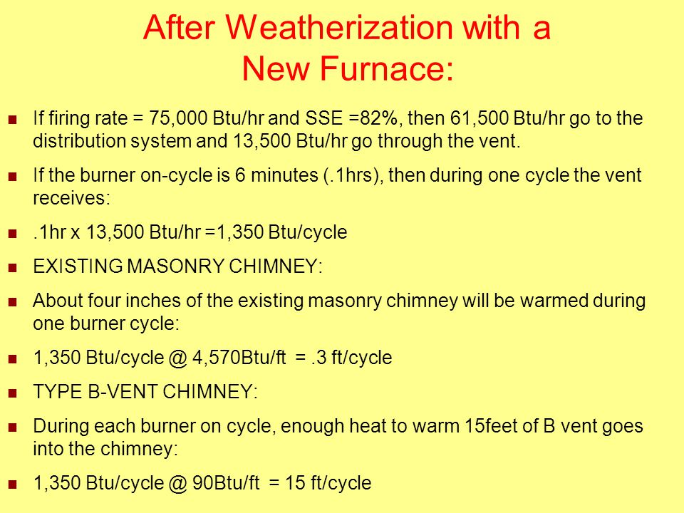 After Weatherization with a New Furnace: