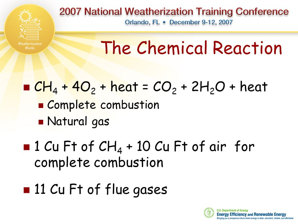 The Chemical Reaction CH4 + 4O2 + heat = CO2 + 2H2O + heat