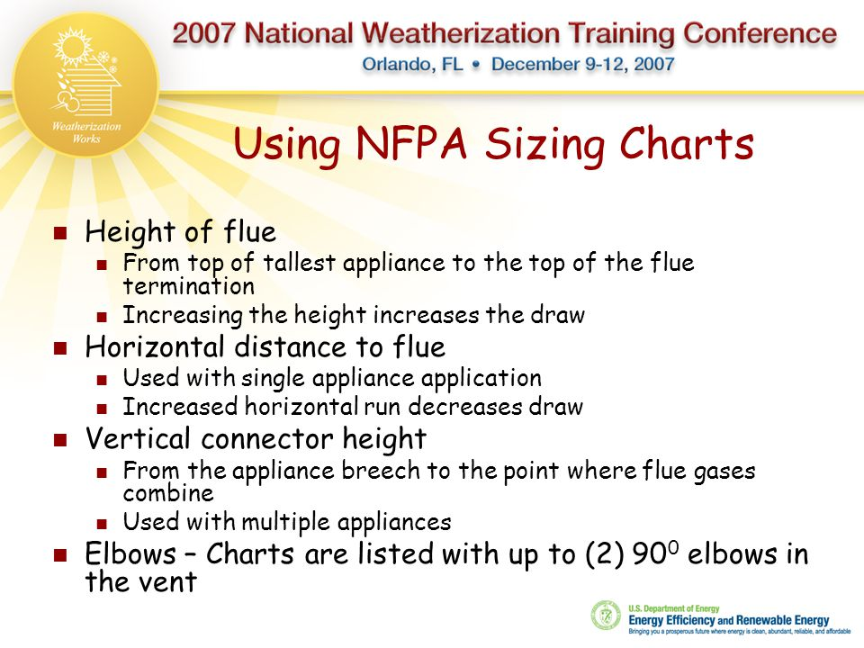 Using NFPA Sizing Charts