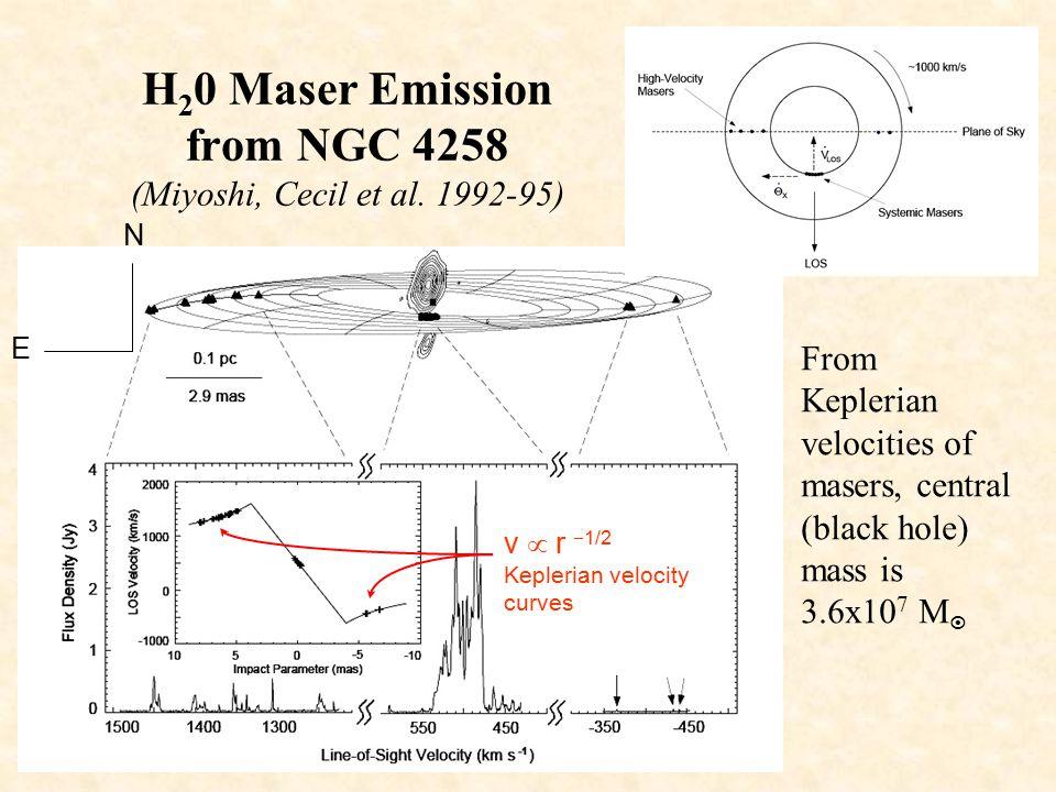 H20 Maser Emission from NGC 4258 (Miyoshi, Cecil et al. 1992-95)