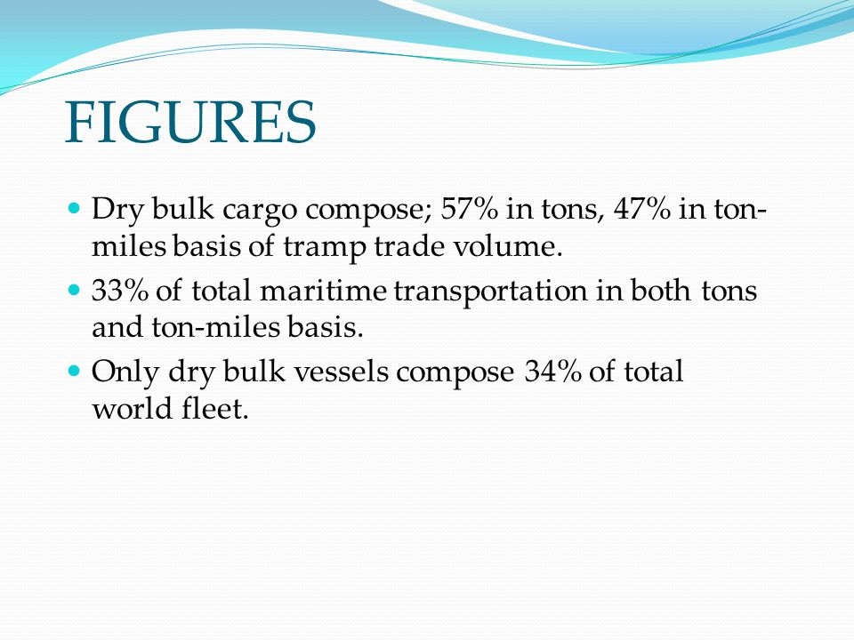 FIGURES Dry bulk cargo compose; 57% in tons, 47% in ton-miles basis of tramp trade volume.