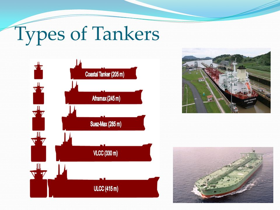 Types of Tankers