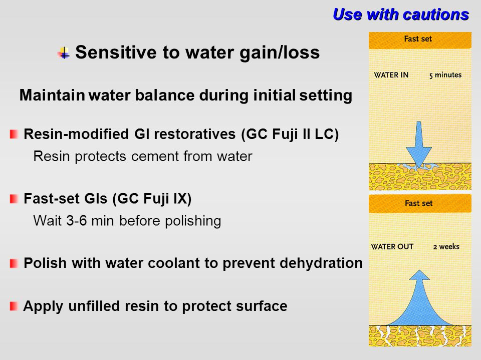 Sensitive to water gain/loss