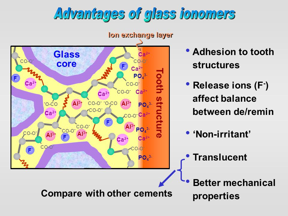 Advantages of glass ionomers Compare with other cements