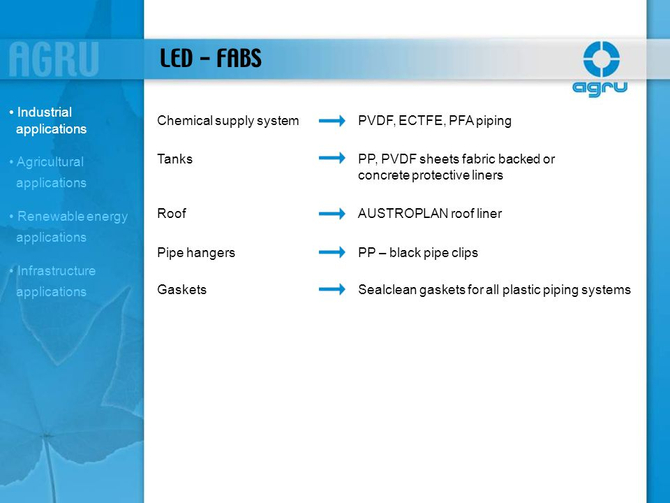 LED - FABS Industrial applications