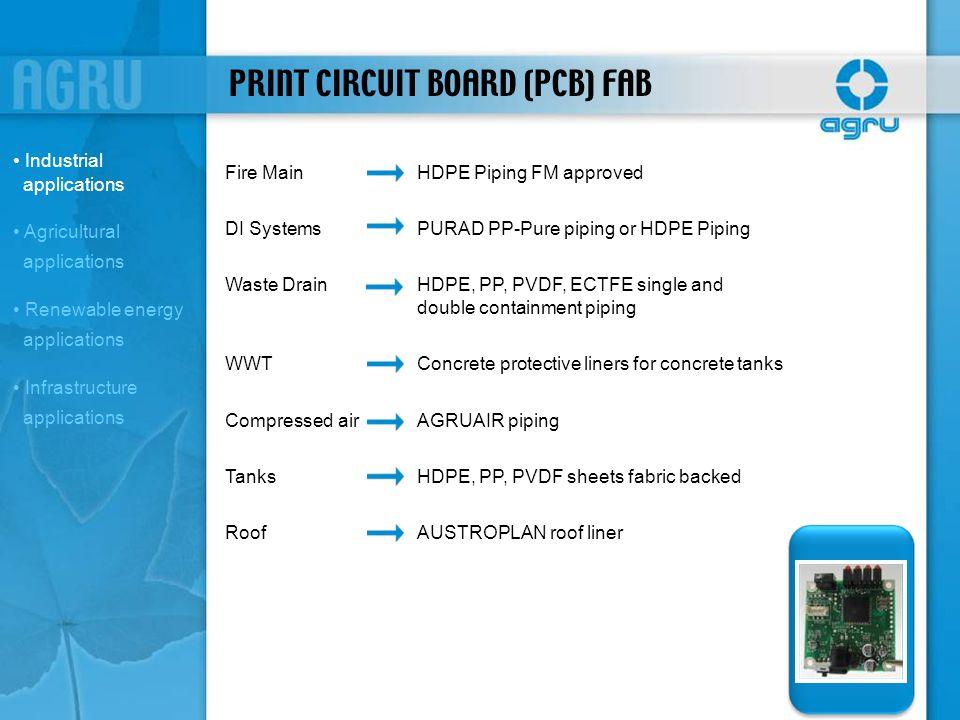 PRINT CIRCUIT BOARD (PCB) FAB